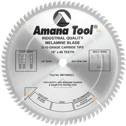 Amana Saw Blades